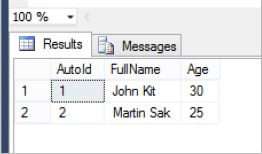 Joining tables form two different databases in SQL Server