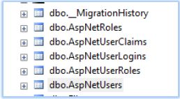 how to create authentication in asp.net mvc