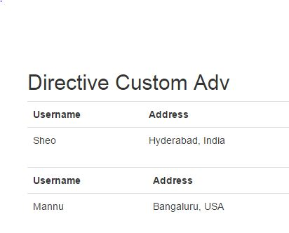 Isolating the scope of custom directive in AngularJS