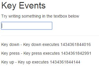 key events in angularjs