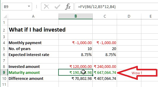 What if I had invested in Excel