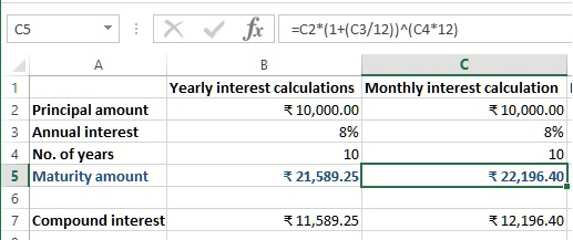 Compounded interest monthly in Excel
