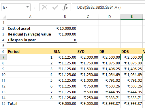 DDB depreciation function in Excel