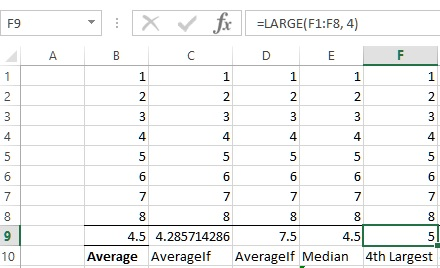 LARGE function in Excel