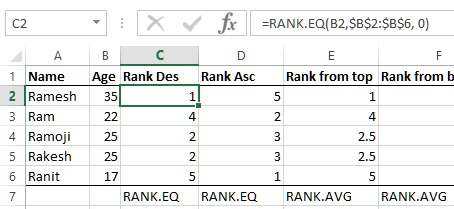 RANK (descending) function in Excel