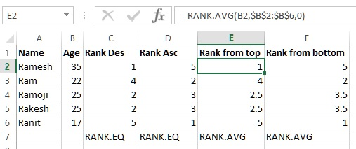 RANK.AVG function in Excel
