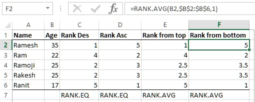 RANK.AVG (descending) function in Excel