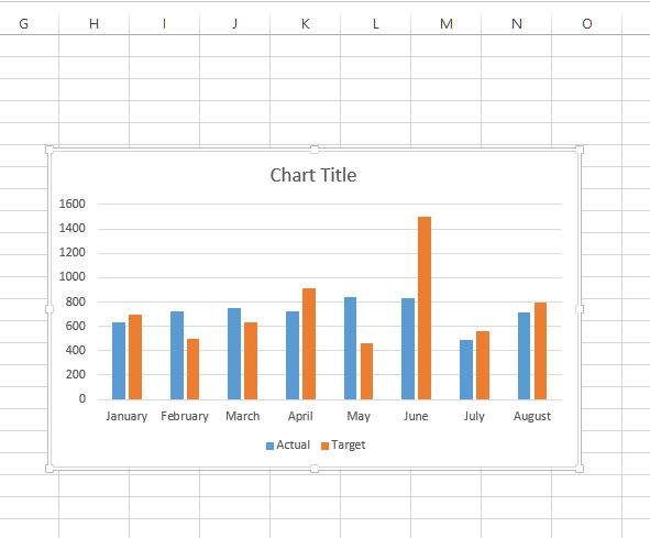 Chart in Excel sheet.