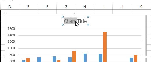 edit chart title in  excel