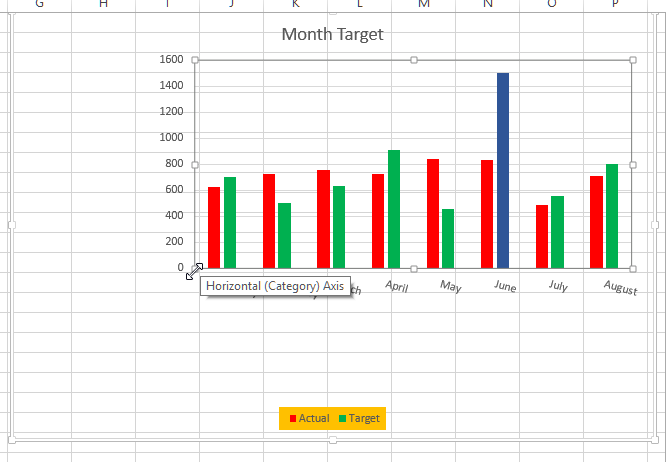 Charting area resize in Excel