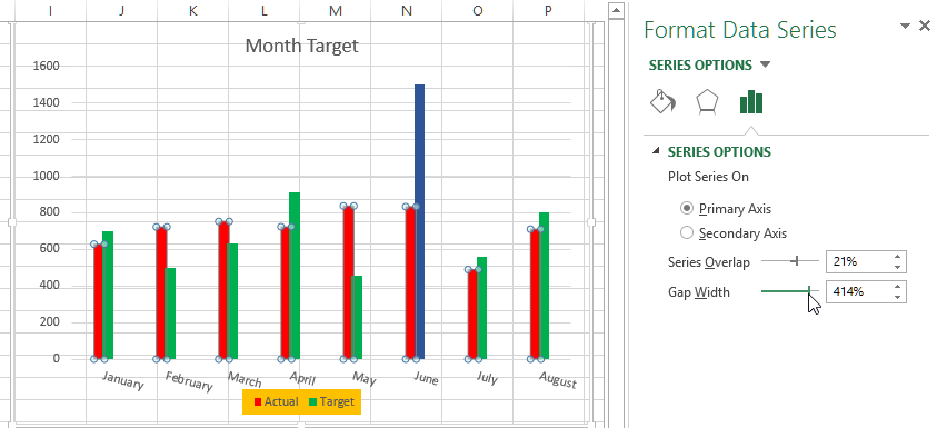 Formatting excel chart series gap and overlap