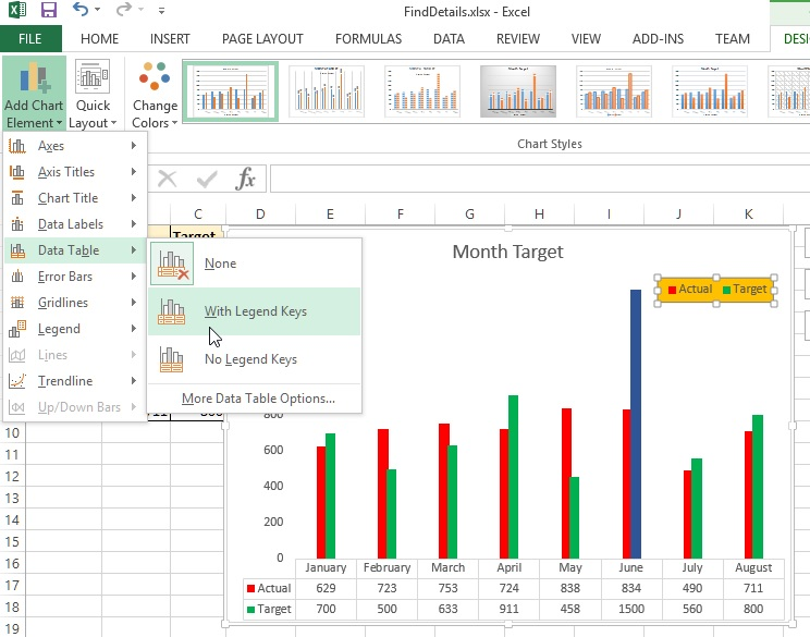 Data Table on the excel chart