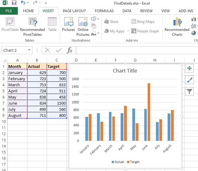 Column 2-dimensional chart created in Excel