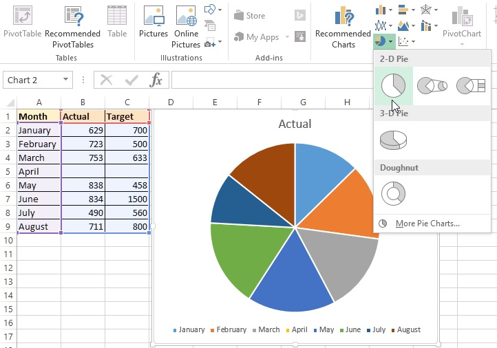 2D & 3D Pie Chart In Excel - Tech Funda