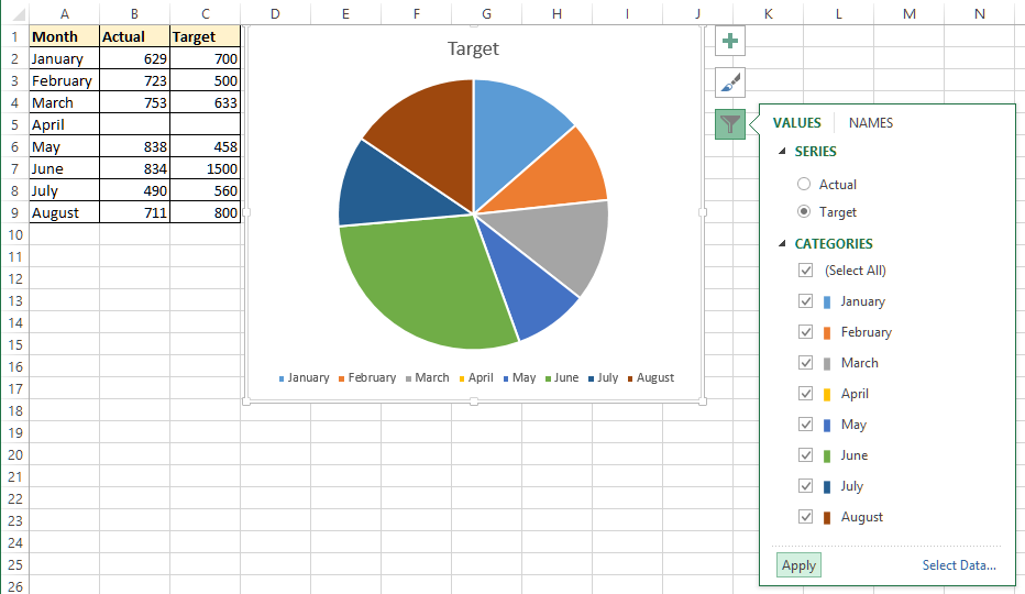 2D pie chart with filter in Excel