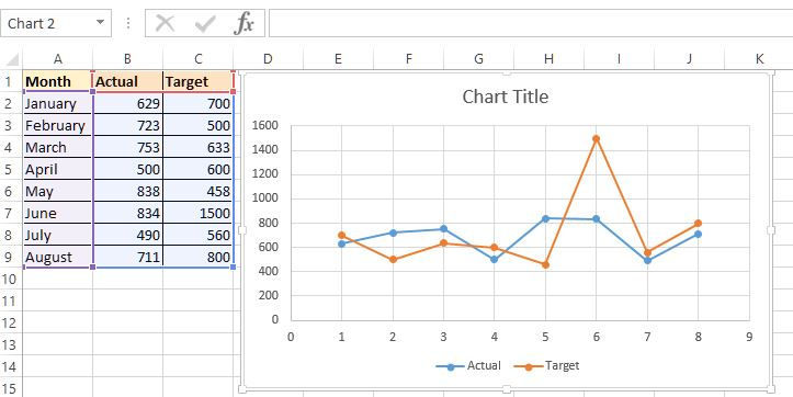 Scatter chart in Excel