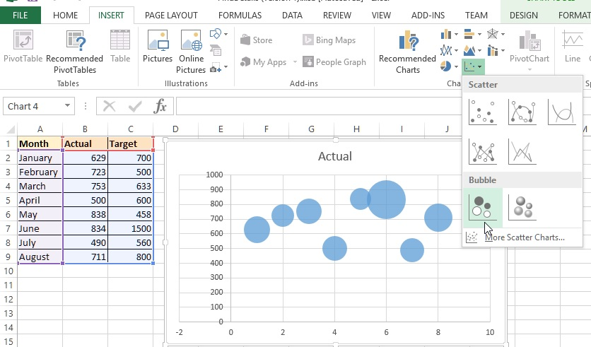 Insert Bubble Chart in Excel