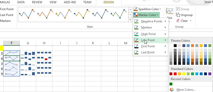 Sparkline chart style in Excel