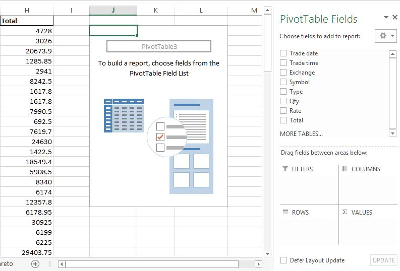 Pivot Table Fields list