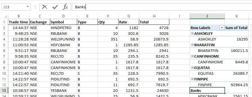 Changing group name in Pivot Table